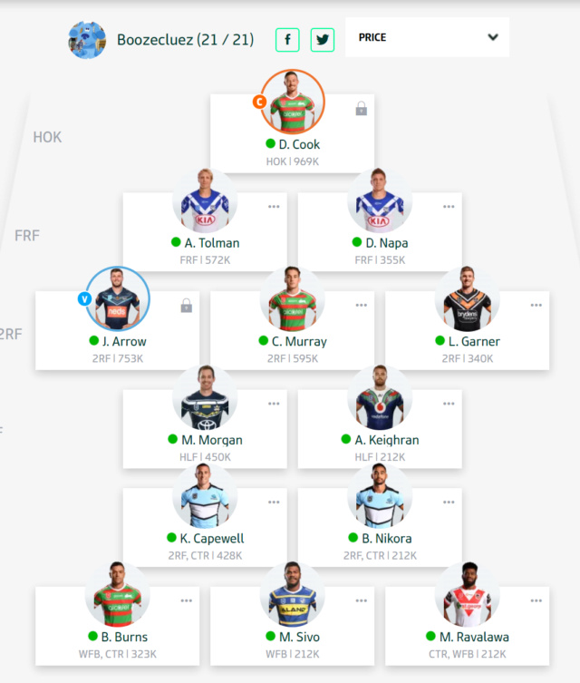 Trials and Tribulations of a NRL Fantasy Coach - Round 21 Results 2019_s22