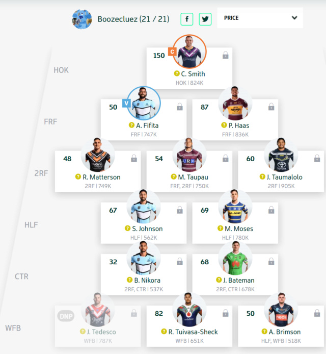 Trials and Tribulations of a NRL Fantasy Coach 2019 - End result 40th - Page 10 Rd17_c10