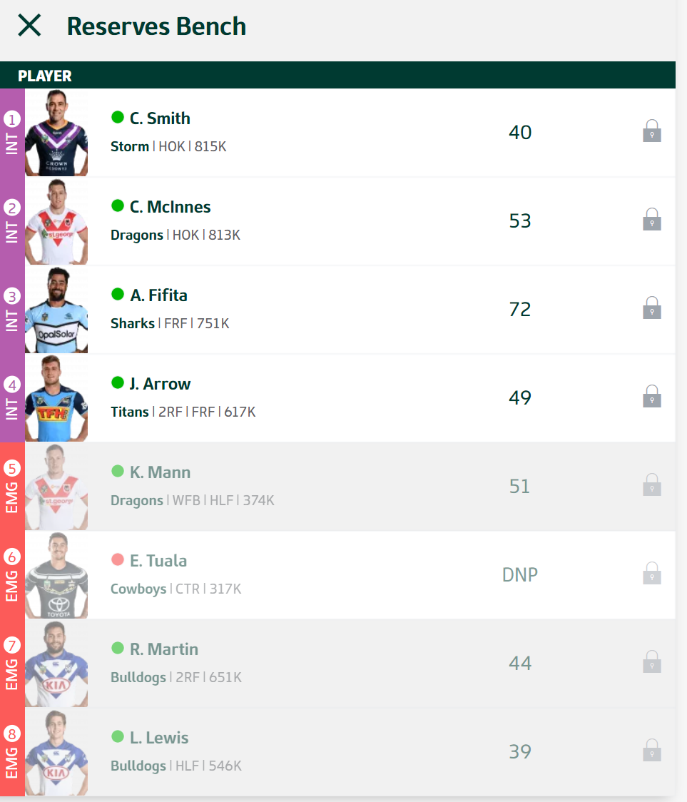 Trials and Tribulations of an NRL Fantasy coach 2018 - End result 164th - Page 10 Roudn_13