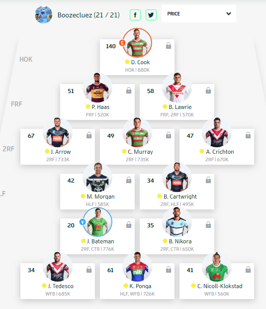 Trials and Tribulations of a NRL Fantasy Coach - Round 10 Results - Page 6 Round100