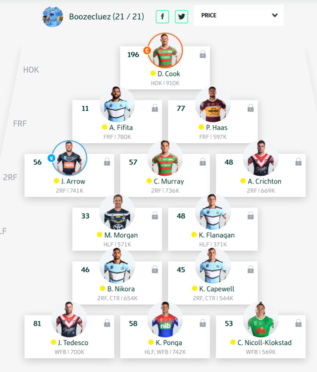 Trials and Tribulations of a NRL Fantasy Coach - Round 10 Results - Page 6 Round105