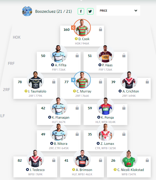 Trials and Tribulations of a NRL Fantasy Coach - Round 14 Trade update - Page 7 Round113