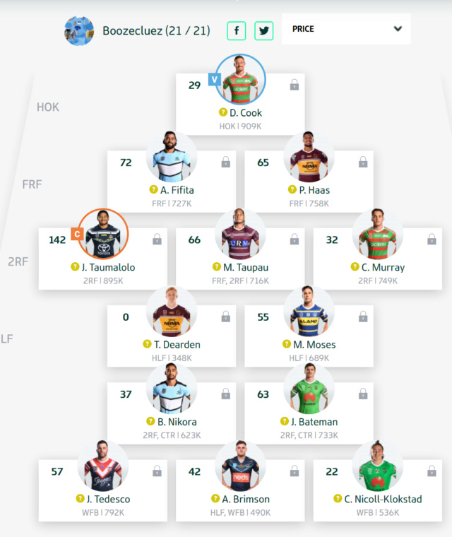 Trials and Tribulations of a NRL Fantasy Coach 2019 - End result 40th - Page 8 Round121