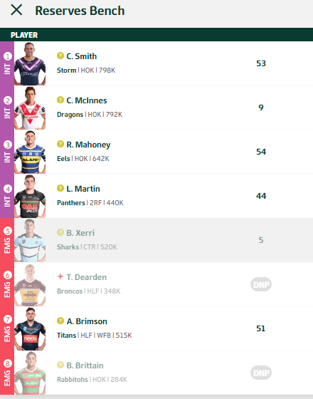 Trials and Tribulations of a NRL Fantasy Coach - Round 21 Results - Page 9 Round125