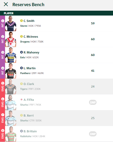 Trials and Tribulations of a NRL Fantasy Coach - Round 21 Results - Page 9 Round130