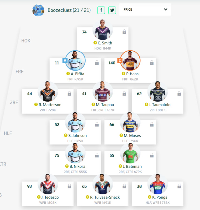 Trials and Tribulations of a NRL Fantasy Coach 2019 - End result 40th - Page 10 Round137