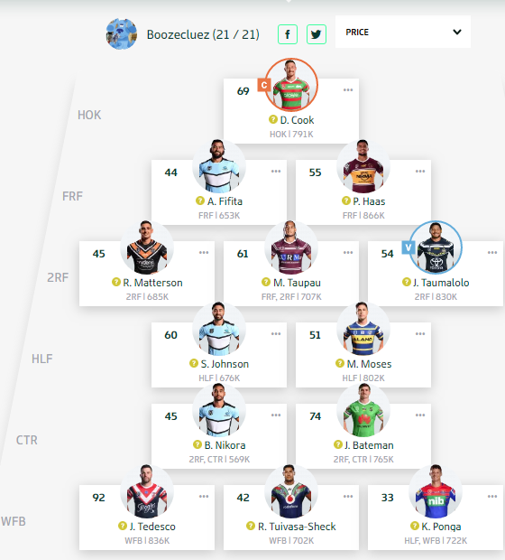 Trials and Tribulations of a NRL Fantasy Coach 2019 - End result 40th - Page 10 Round145