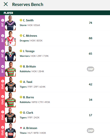 Trials and Tribulations of a NRL Fantasy Coach 2019 - End result 40th - Page 10 Round146