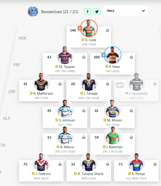 Trials and Tribulations of a NRL Fantasy Coach 2019 - End result 40th - Page 10 Round155