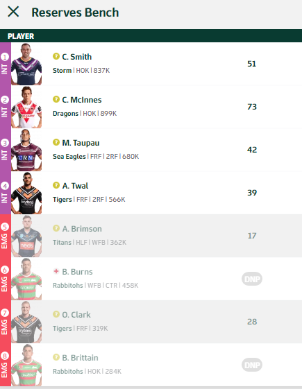 Trials and Tribulations of a NRL Fantasy Coach 2019 - End result 40th - Page 10 Round162
