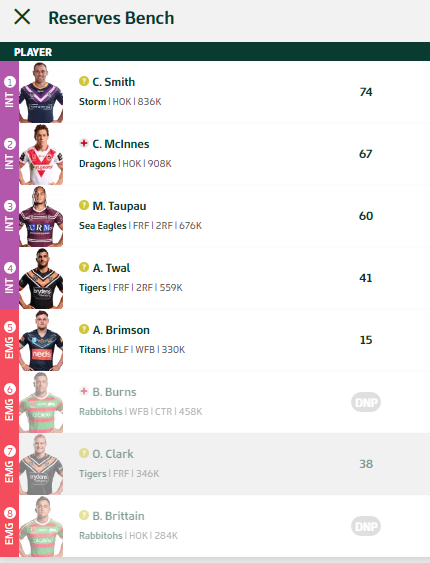 Trials and Tribulations of a NRL Fantasy Coach 2019 - End result 40th - Page 11 Round166