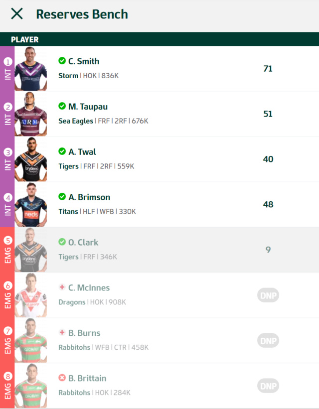 Trials and Tribulations of a NRL Fantasy Coach 2019 - End result 40th - Page 11 Round171