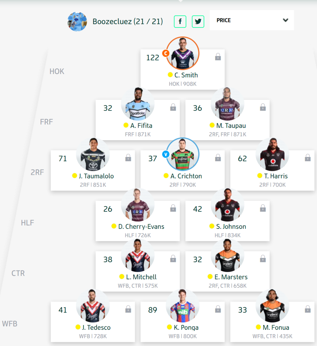 Trials and Tribulations of an NRL Fantasy coach 2018 - End result 164th - Page 9 Round_16