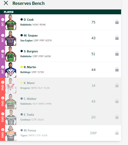 Trials and Tribulations of an NRL Fantasy coach 2018 - End result 164th - Page 9 Round_20