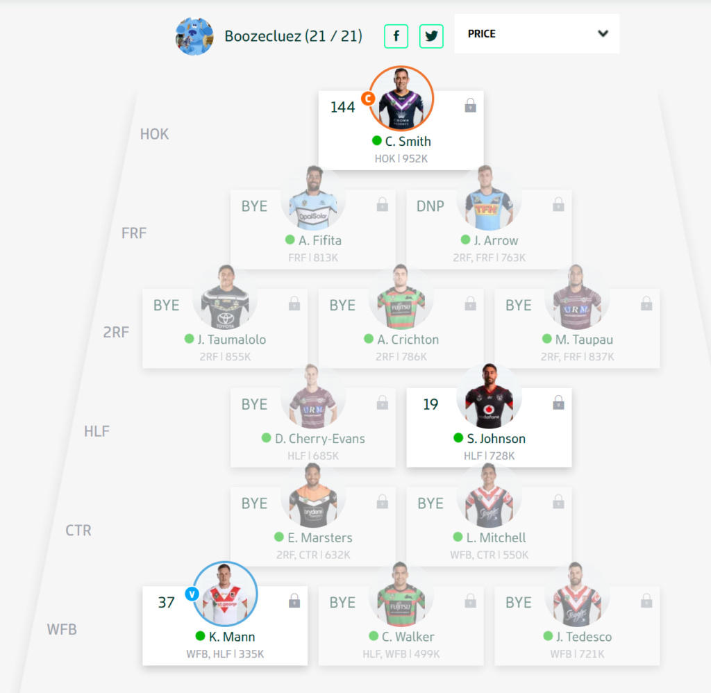Trials and Tribulations of an NRL Fantasy coach 2018 - End result 164th - Page 9 Round_29