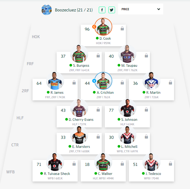 Trials and Tribulations of an NRL Fantasy coach 2018 - End result 164th - Page 10 Round_52