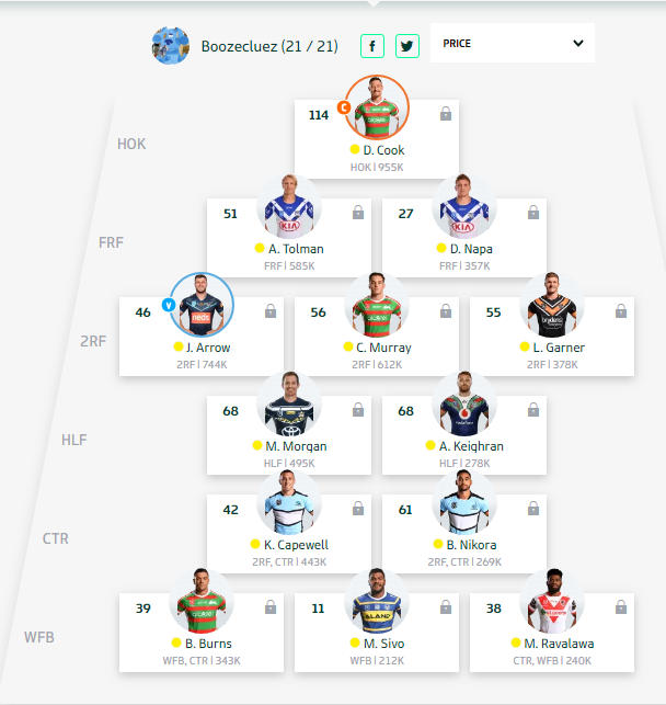 Trials and Tribulations of a NRL Fantasy Coach - The Empire Strikes back - Round 6 trades update Round_60