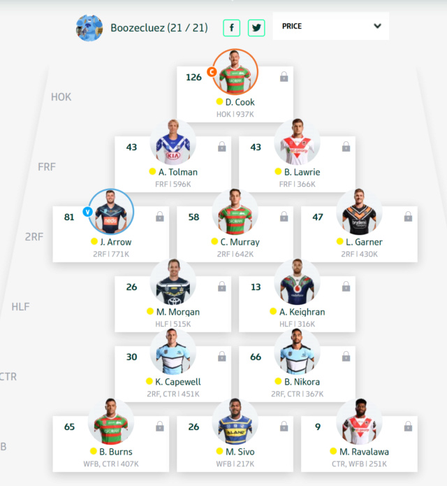 Trials and Tribulations of a NRL Fantasy Coach - Round 21 Results - Page 2 Round_68