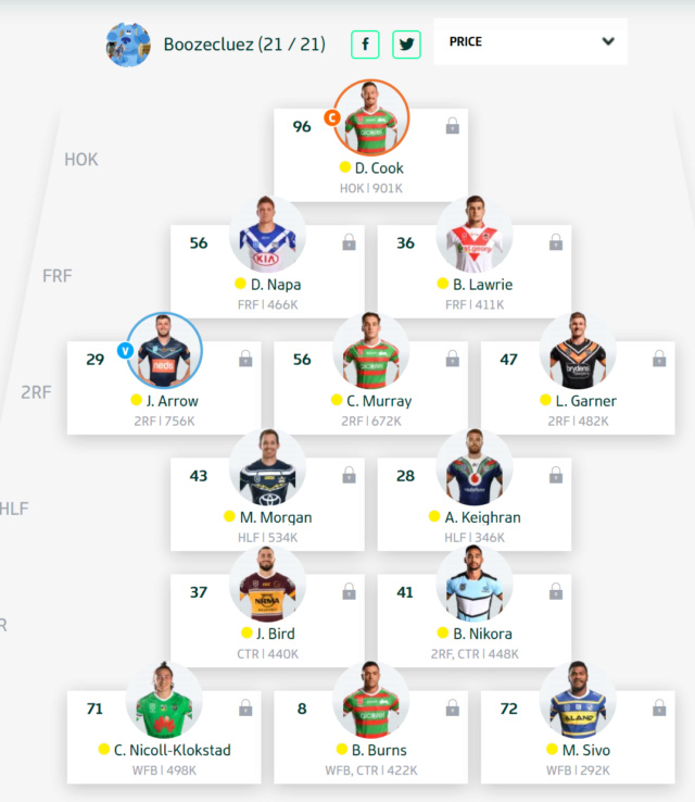 Trials and Tribulations of a NRL Fantasy Coach - Round 17 Results - Page 3 Round_71