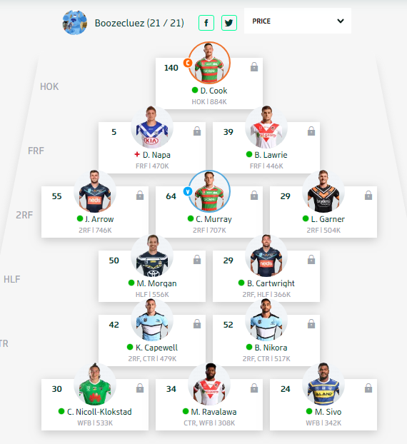 Trials and Tribulations of a NRL Fantasy Coach - Round 17 Results - Page 3 Round_80