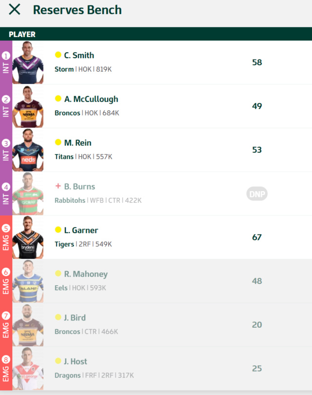 Trials and Tribulations of a NRL Fantasy Coach - Round 14 Trade update - Page 4 Round_84