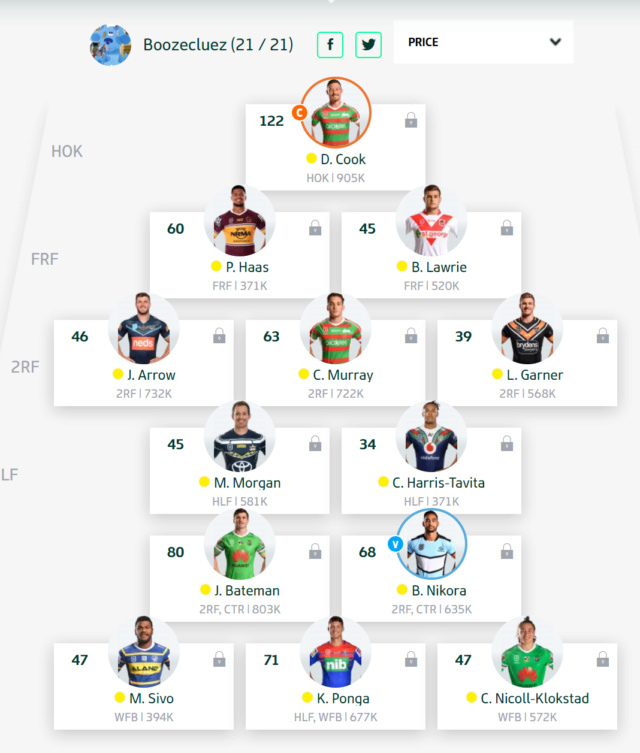 Trials and Tribulations of a NRL Fantasy Coach - Round 14 Trade update - Page 4 Round_91