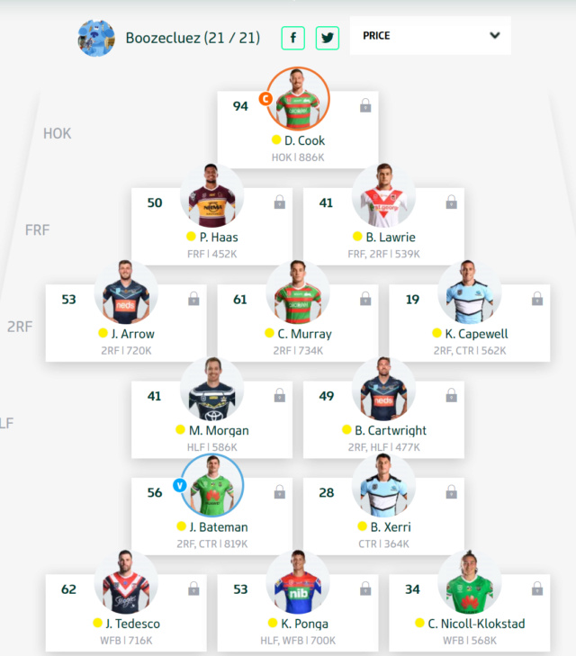 Trials and Tribulations of a NRL Fantasy Coach - Round 14 Trade update - Page 5 Round_96
