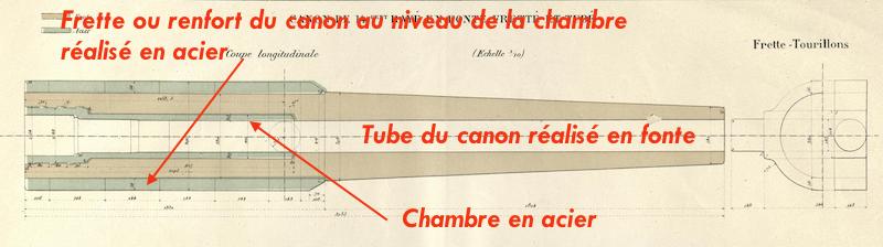 Vipère, canonnière de station de 1879 au 1/50 Captur14