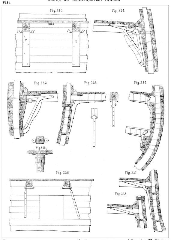 SAGITTAIRE - Canonnière de station - 1882 - Éch : 1/50 Captur20