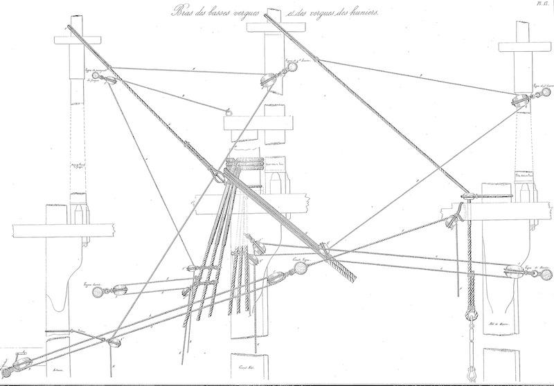 SAGITTAIRE - Canonnière de station - 1882 - Éch : 1/50 Captur26