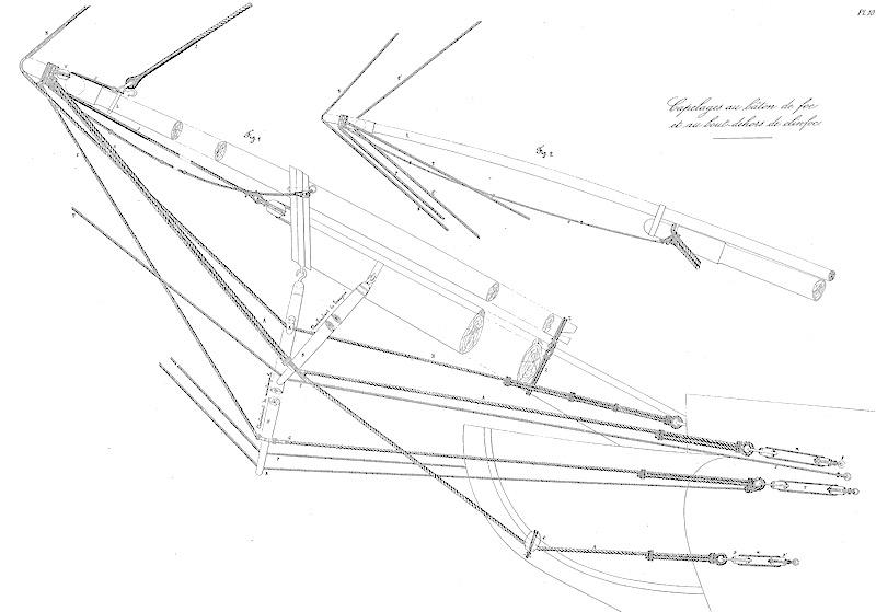 SAGITTAIRE - Canonnière de station - 1882 - Éch : 1/50 Captur27