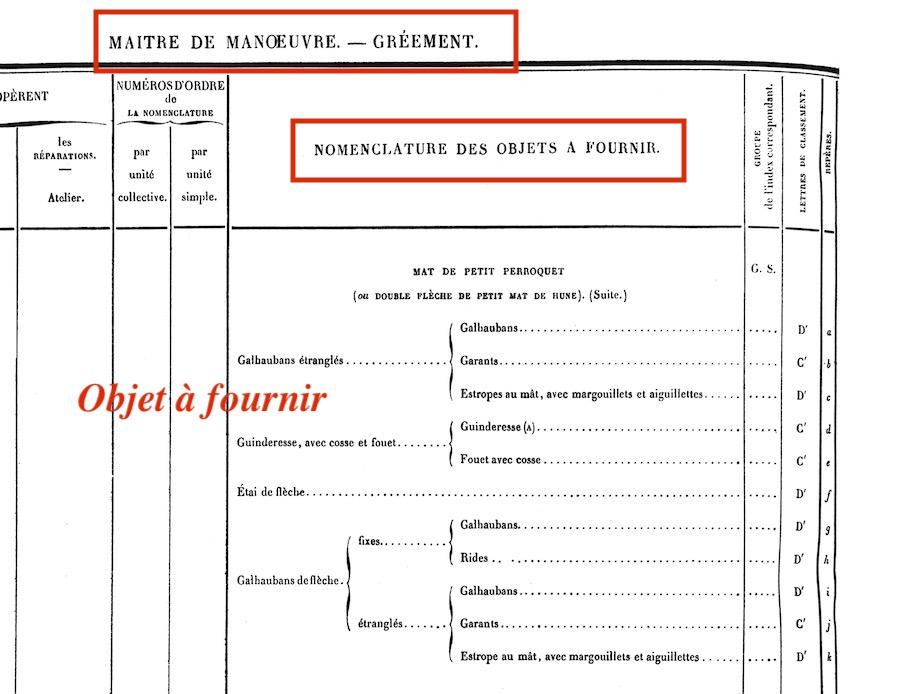 SAGITTAIRE - Canonnière de station - 1882 - Éch : 1/50 - Page 2 Captur30