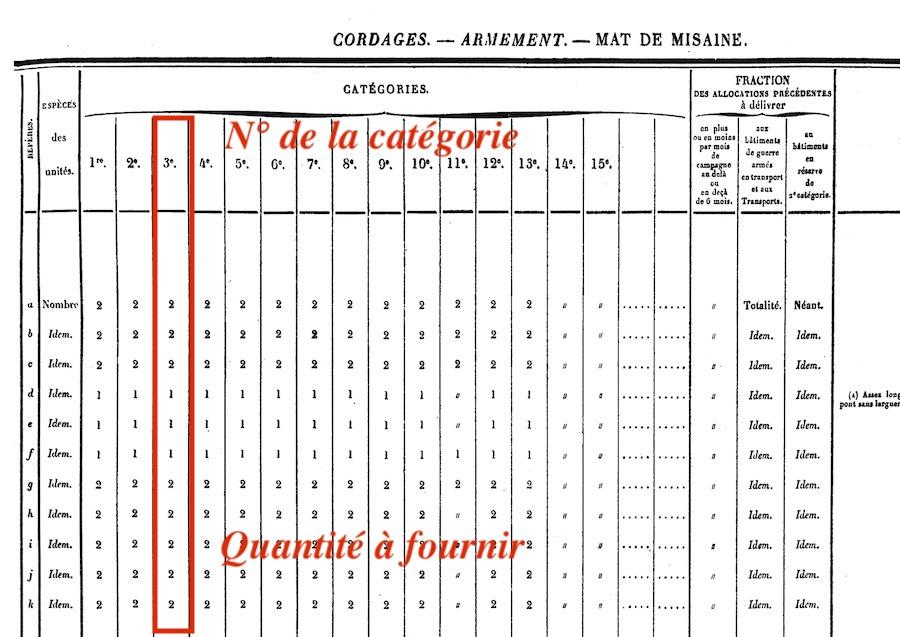 SAGITTAIRE - Canonnière de station - 1882 - Éch : 1/50 - Page 2 Captur31