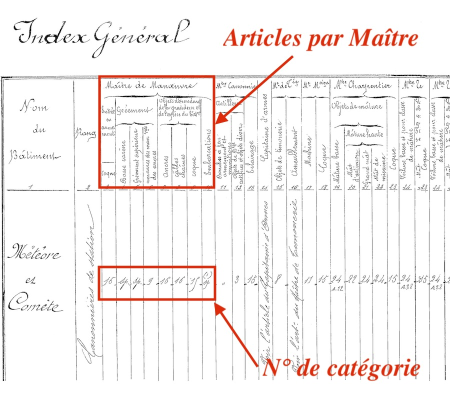 SAGITTAIRE - Canonnière de station - 1882 - Éch : 1/50 - Page 2 Captur32