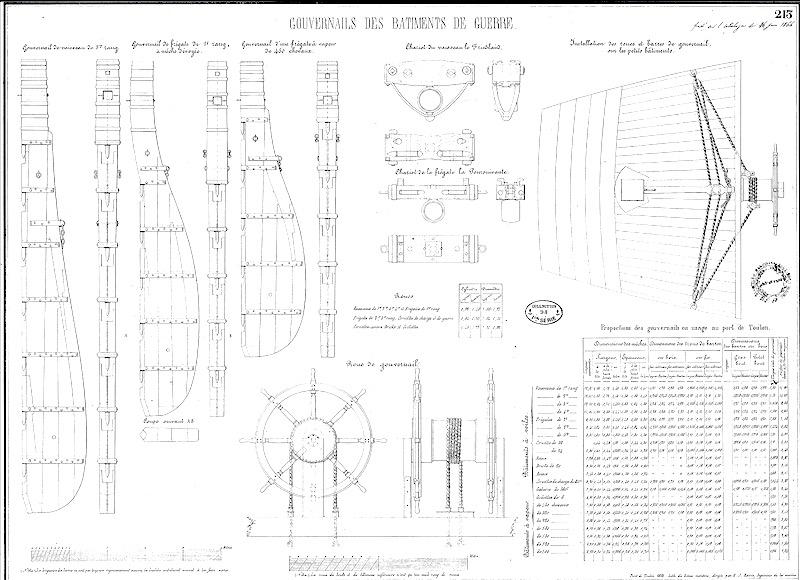SAGITTAIRE - Canonnière de station - 1882 - Éch : 1/50 - Page 2 Captur34