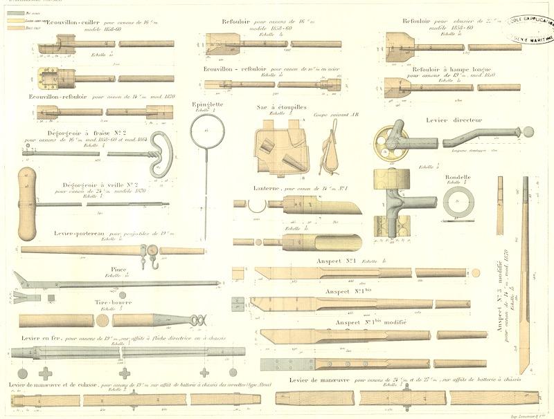 SAGITTAIRE - Canonnière de station - 1882 - Éch : 1/50 - Page 2 Captur39
