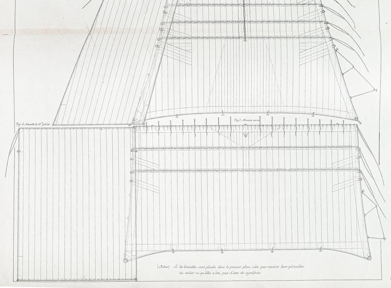 SAGITTAIRE - Canonnière de station - 1882 - Éch : 1/50 L1000210
