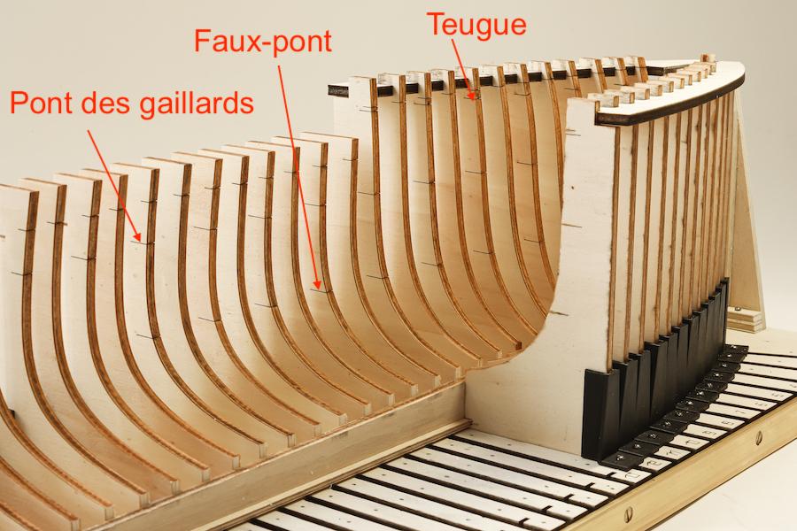 SAGITTAIRE - Canonnière de station - 1882 - Éch : 1/50 - Page 4 Photo_23