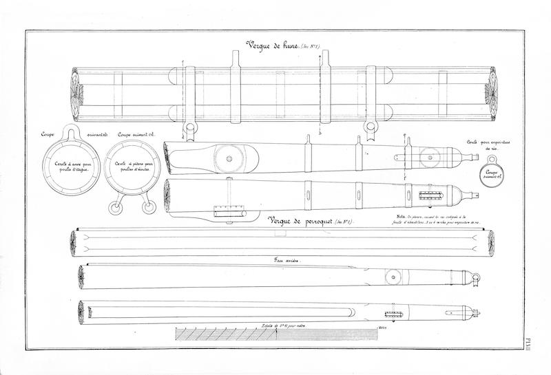 SAGITTAIRE - Canonnière de station - 1882 - Éch : 1/50 Rmpl_010