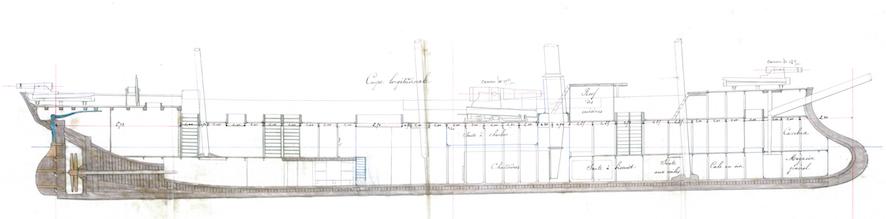 SAGITTAIRE - Canonnière de station - 1882 Type_c10