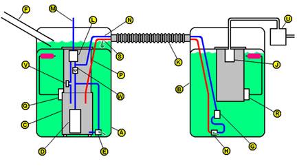 Problème de transfert de réservoir d'essence Fig2c510