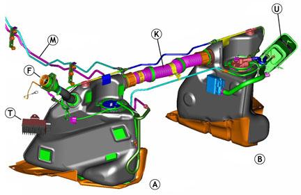 Problème de transfert de réservoir d'essence Fig3c510