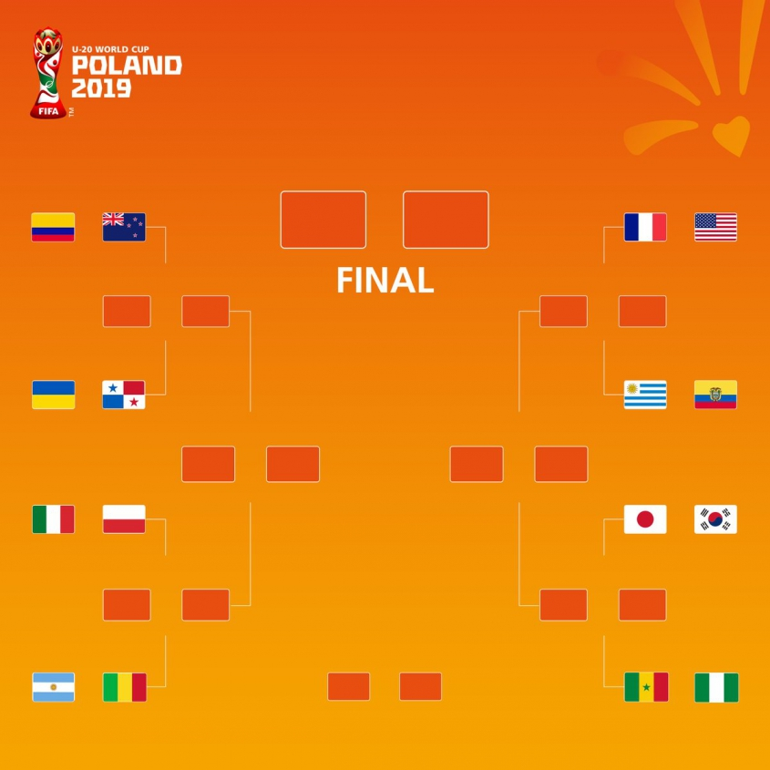 Mistrzostwa Świata U20 w Piłce Nożnej - Polska 2019 Drabin12