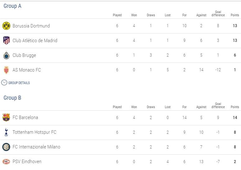 Liga Mistrzów - informacje, opinie, komentarze, typy z analizami - Page 10 Grupy_10
