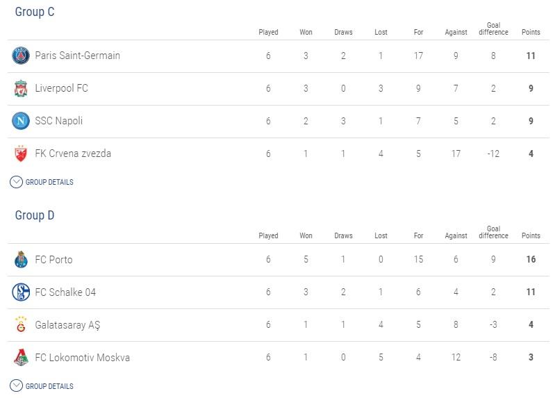 Liga Mistrzów - informacje, opinie, komentarze, typy z analizami - Page 10 Grupy_11
