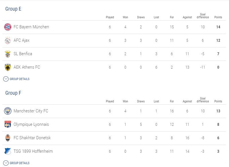 Liga Mistrzów - informacje, opinie, komentarze, typy z analizami - Page 10 Grupy_12