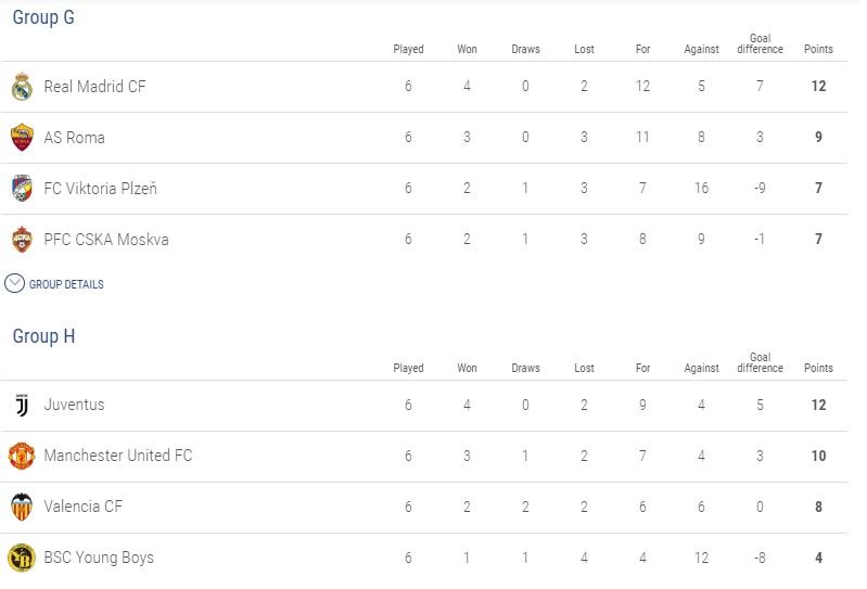 Liga Mistrzów - informacje, opinie, komentarze, typy z analizami - Page 10 Grupy_13