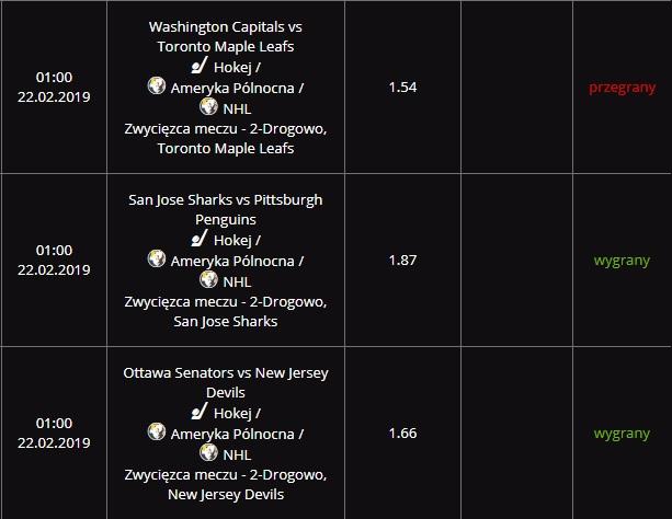 USA - NHL, AHL -  informacje, opinie, typy z analizami Lipa10
