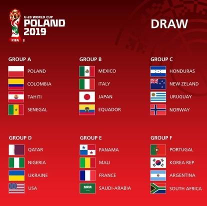Mistrzostwa Świata U20 w Piłce Nożnej - Polska 2019 M_u20_10