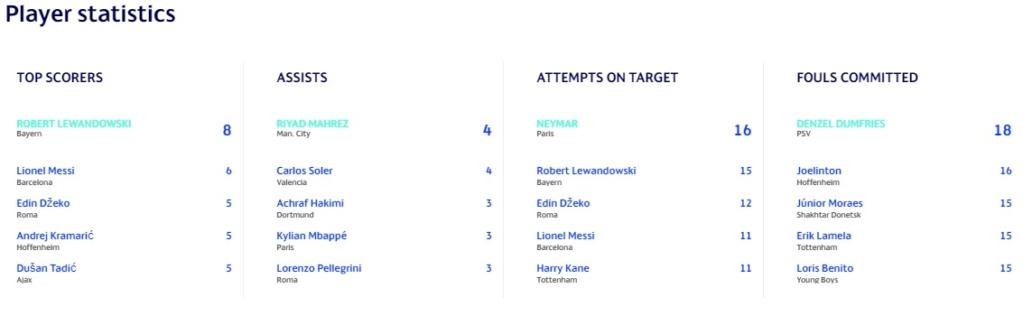 Liga Mistrzów - informacje, opinie, komentarze, typy z analizami - Page 10 Statys10